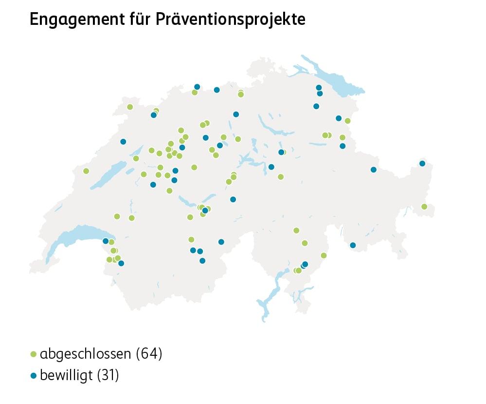 Engagements für Präventionsprojekte