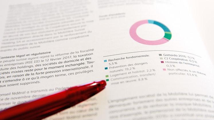 Rapport annuel de la Coopérative